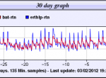 30-day-graph